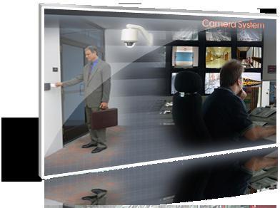 Camera quan sát - camera system